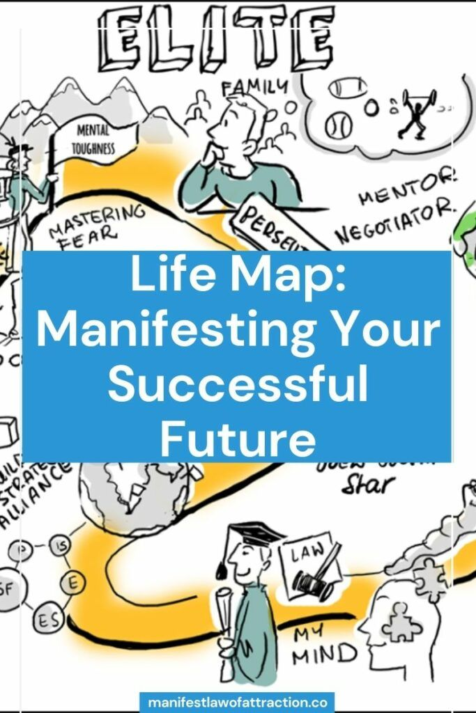 Life Map_ Manifesting Your Successful Future